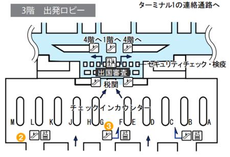 f:id:tonogata:20141231115609p:plain