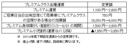 f:id:tonogata:20150108004036p:plain