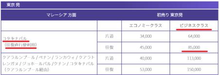 f:id:tonogata:20150118230847p:plain