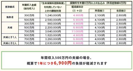 f:id:tonogata:20150211161313p:plain