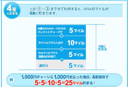f:id:tonogata:20150214135622p:plain