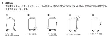 f:id:tonogata:20150305232837p:plain