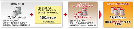 f:id:tonogata:20150322201434p:plain