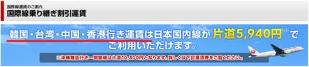 f:id:tonogata:20150402005122p:plain