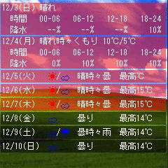 f:id:tonogata:20150809002252p:plain:w200