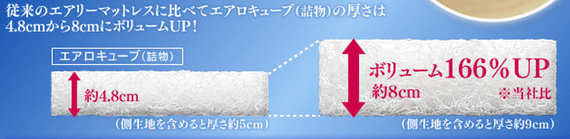 f:id:tonogata:20150817213732p:plain:w400
