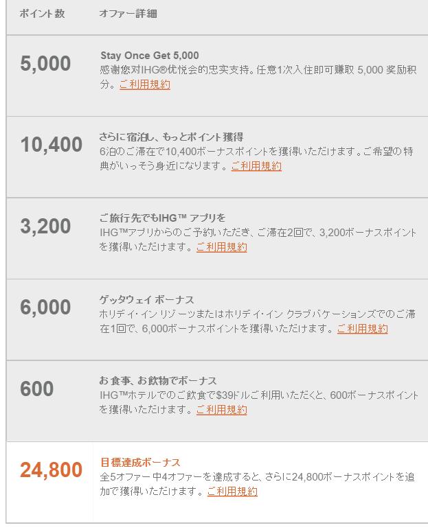 f:id:tonogata:20150825224935p:plain