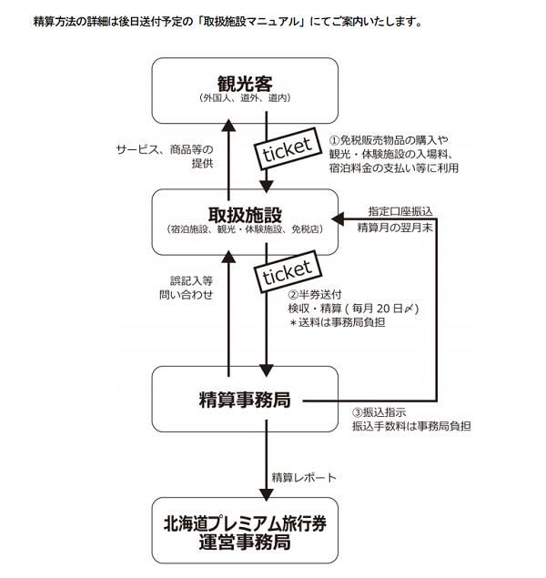 f:id:tonogata:20150829175224p:plain
