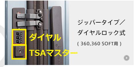 f:id:tonogata:20150912152706p:plain