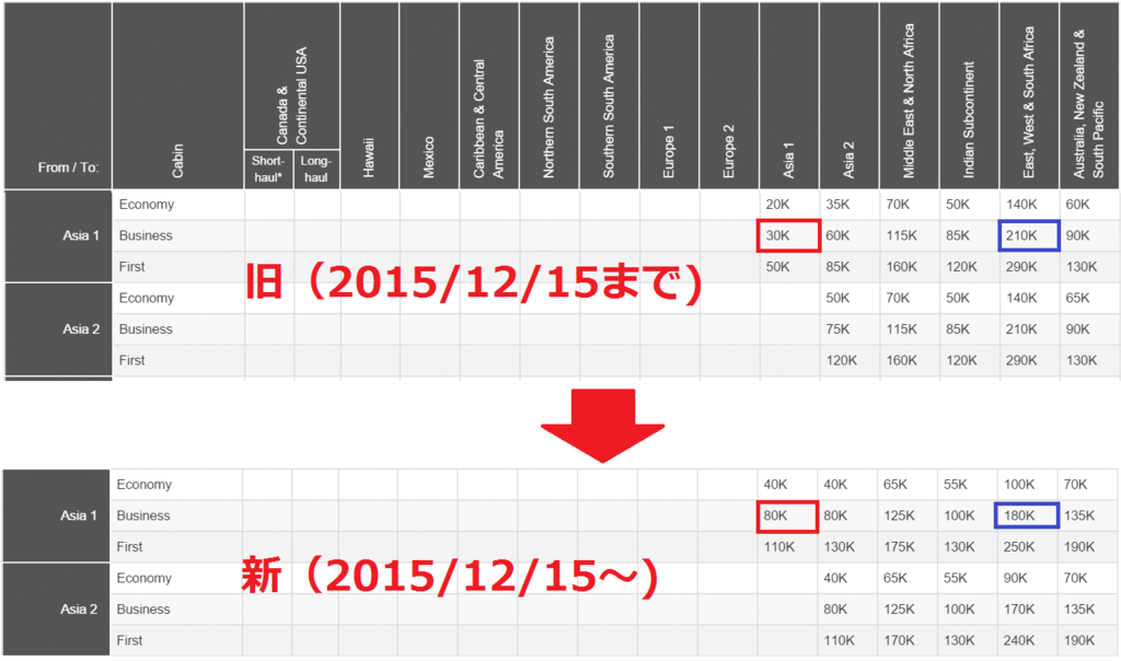 f:id:tonogata:20150926193737p:plain
