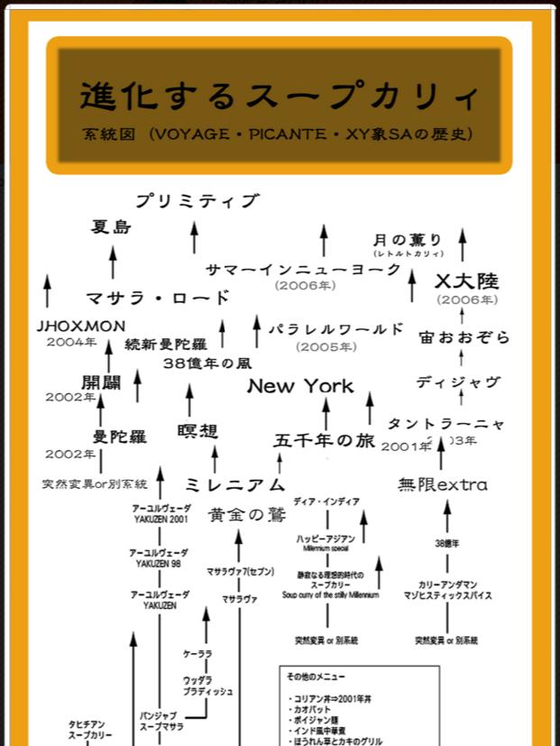 f:id:tonogata:20151225002744p:plain