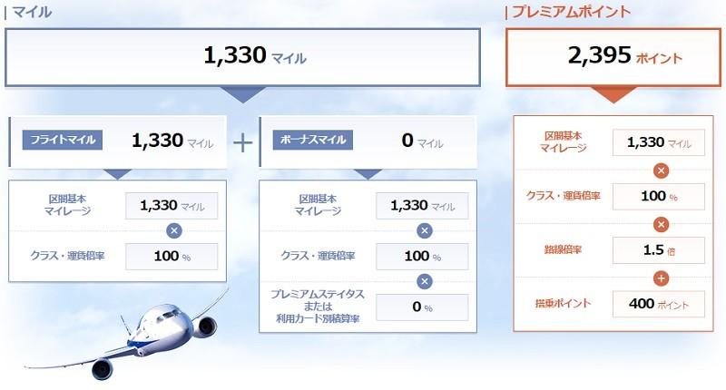 f:id:tonogata:20160721212806j:plain:w500