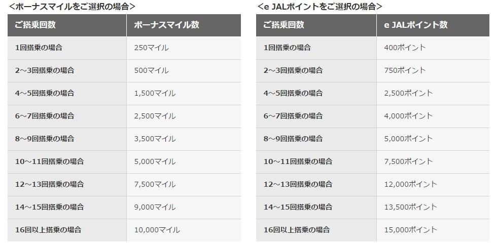 f:id:tonogata:20160916230359j:plain