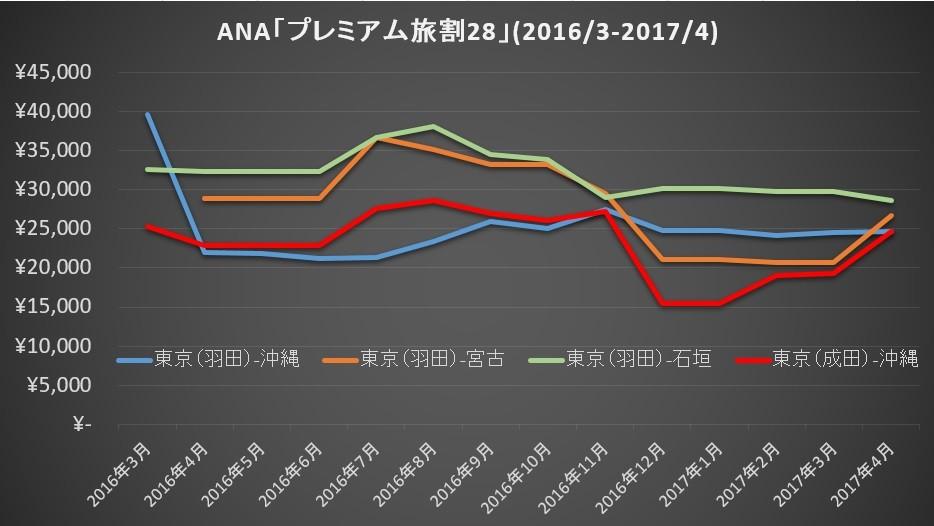 f:id:tonogata:20170205161212j:plain:w800