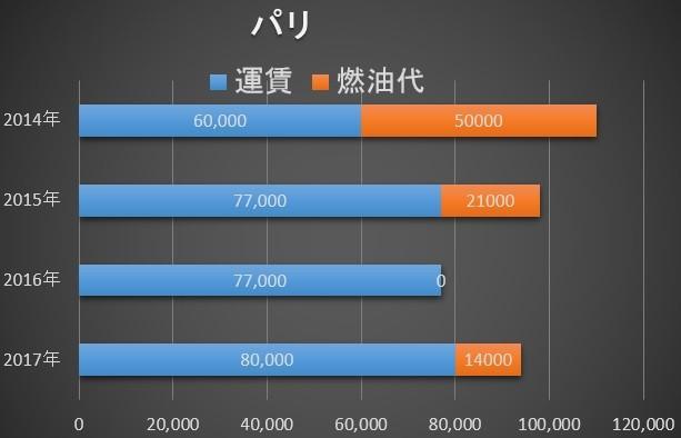 f:id:tonogata:20170217085654j:plain:w500