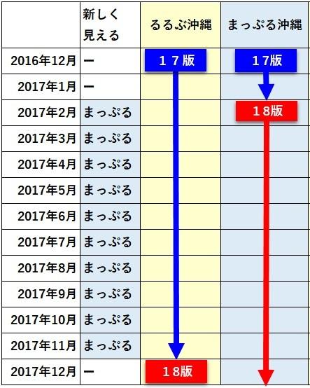 f:id:tonogata:20170218152316j:plain:w400