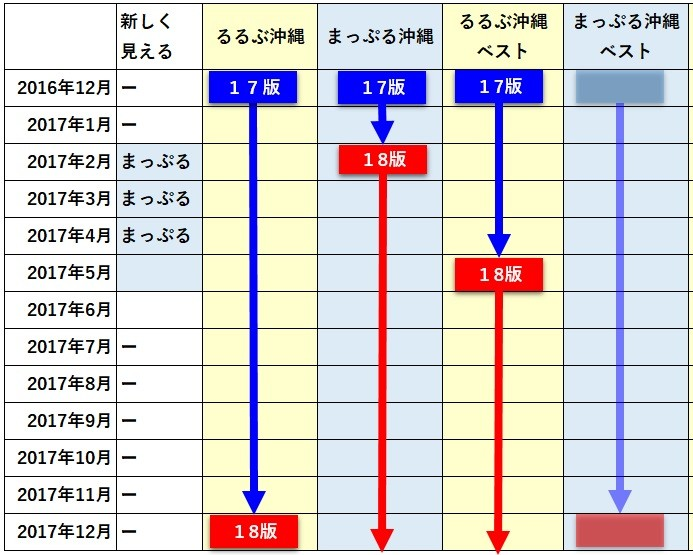 f:id:tonogata:20170218153302j:plain:w600