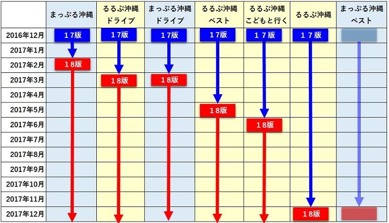 f:id:tonogata:20170218154701j:plain