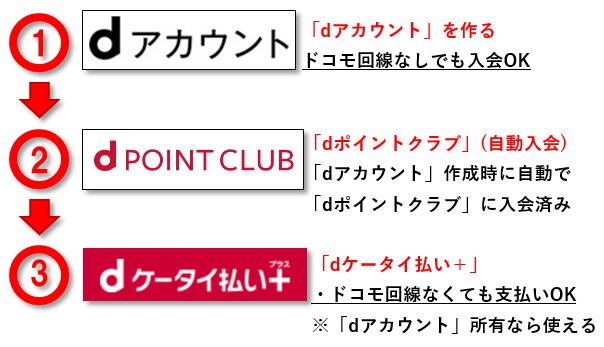 f:id:tonogata:20170219235900p:plain:w500