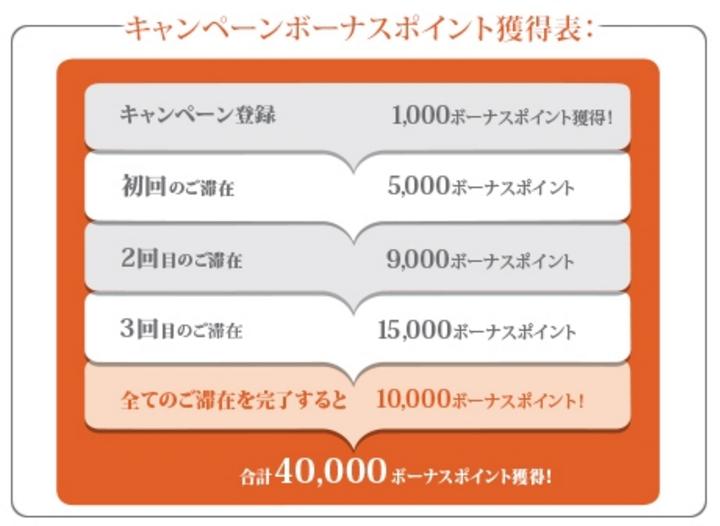 f:id:tonogata:20170405221819p:plain:w500