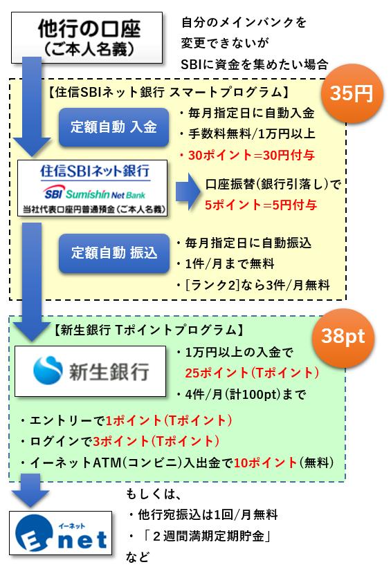 f:id:tonogata:20170406215843p:plain:w400