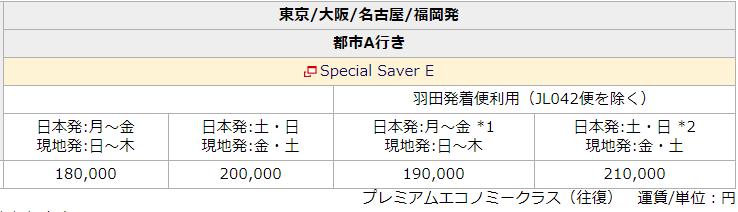 f:id:tonogata:20170714211405p:plain:w600