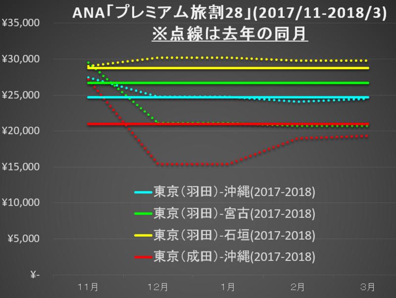 f:id:tonogata:20170827114637p:plain:w600