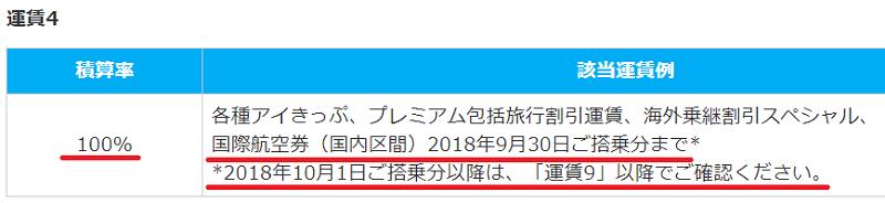 f:id:tonogata:20170929074726p:plain:w600
