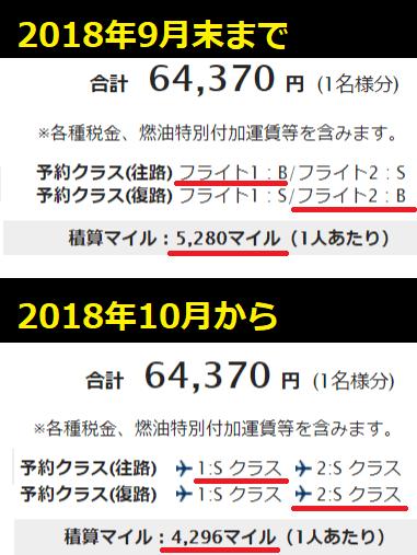 f:id:tonogata:20171019214854p:plain:w300