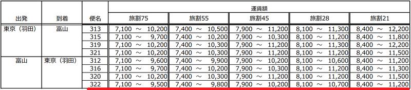 f:id:tonogata:20171025080253p:plain:w800