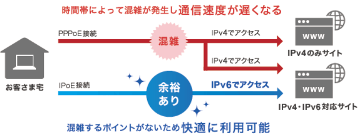 f:id:tonogata:20171205224415p:plain:w600
