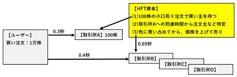 f:id:tonogata:20180118223139p:plain:w800