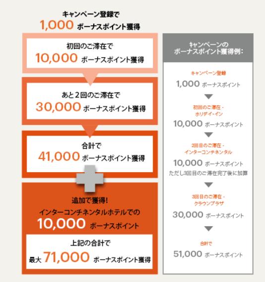 f:id:tonogata:20180130003049p:plain:w600