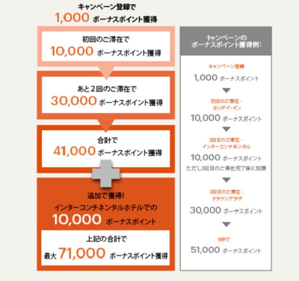 f:id:tonogata:20180220232610p:plain:w600