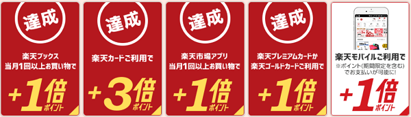 f:id:tonogata:20180226002911p:plain:w600