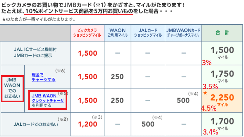 f:id:tonogata:20180228001751p:plain:w600