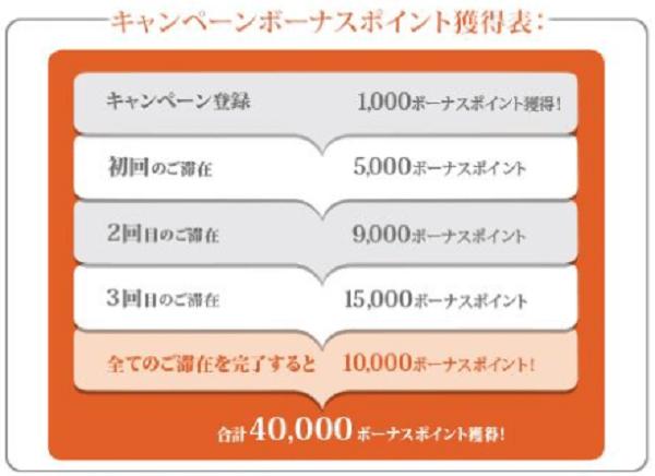 f:id:tonogata:20180312215620p:plain:w400