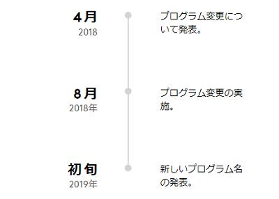 f:id:tonogata:20180418000116p:plain:w300