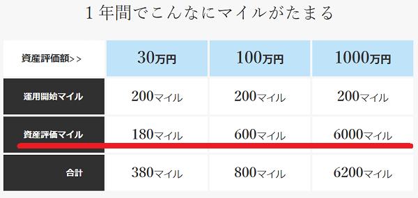 f:id:tonogata:20180517075700p:plain:w600