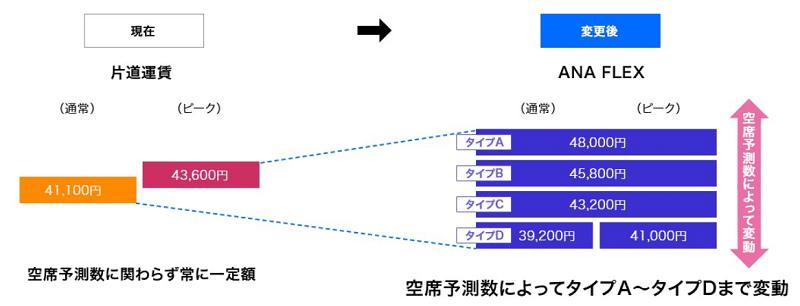 f:id:tonogata:20180519090627p:plain:w800