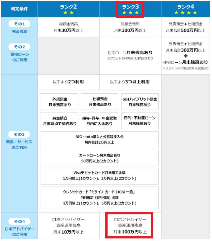 f:id:tonogata:20180520112827p:plain:w743