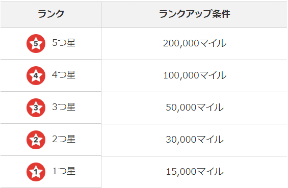 f:id:tonogata:20180602133438p:plain:w400