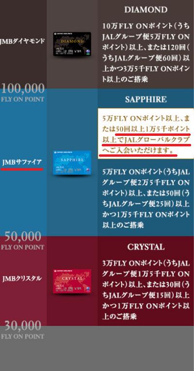 f:id:tonogata:20180610104219p:plain:w300