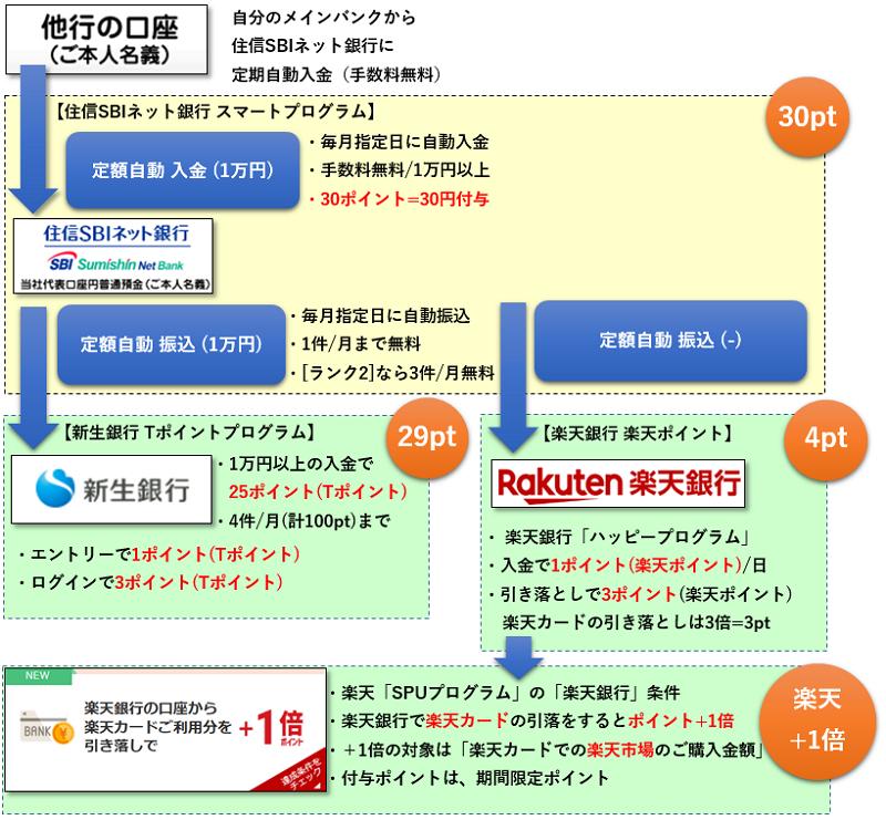 f:id:tonogata:20180805101540p:plain:w800