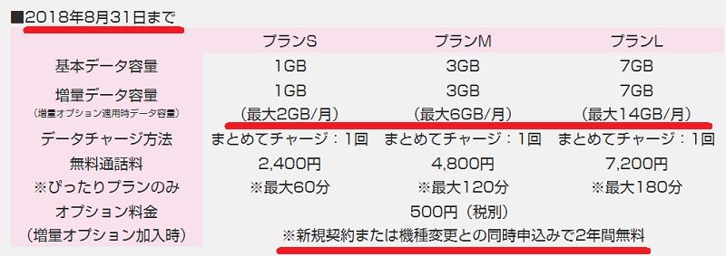 f:id:tonogata:20180828214300p:plain:w800