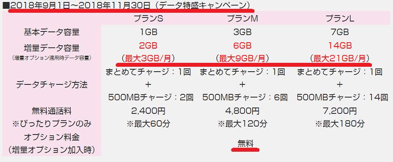 f:id:tonogata:20180828214401p:plain:w800
