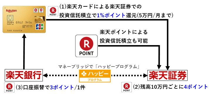 f:id:tonogata:20180902133336p:plain:w713