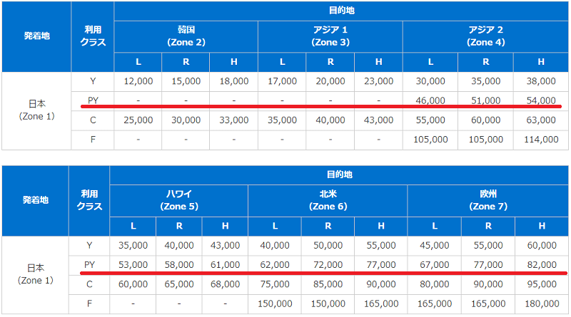 f:id:tonogata:20181112212949p:plain:w800