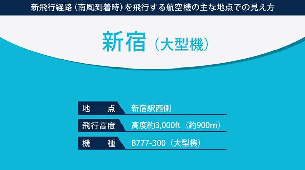 f:id:tonogata:20190201074636p:plain:w600
