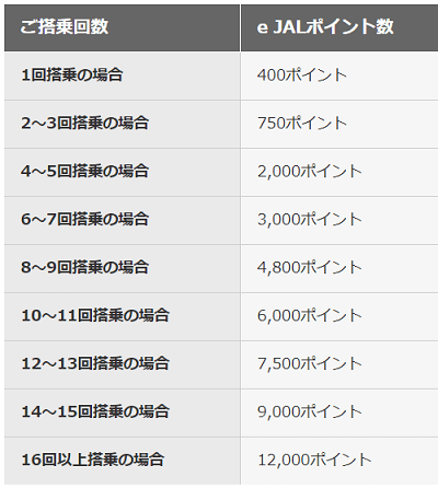 f:id:tonogata:20190514062117p:plain:w300